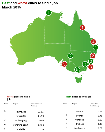 189750d4c6 Darwin is the Best Place in Australia to find a job – October Job ...